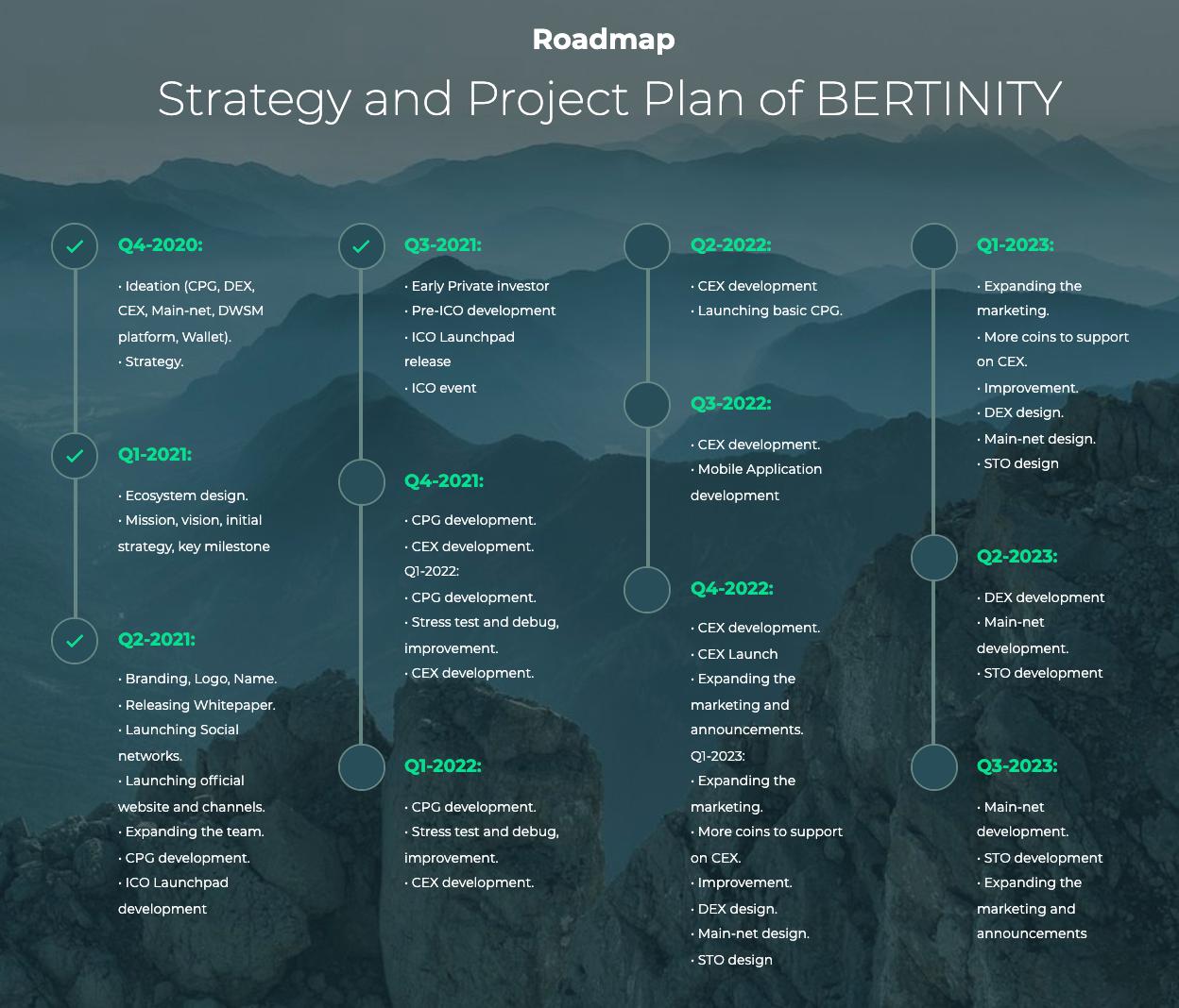 bertinity roadmap